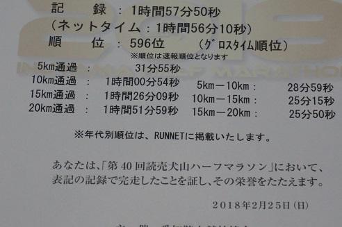犬山マラソン2018